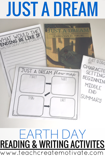 Earth Day reading activities for students to accompany Just A Dream